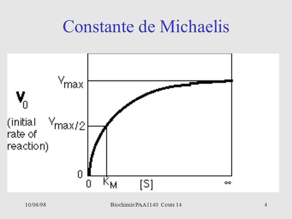 10/06/984Biochimie PAA1140 Cours 14 Constante de Michaelis