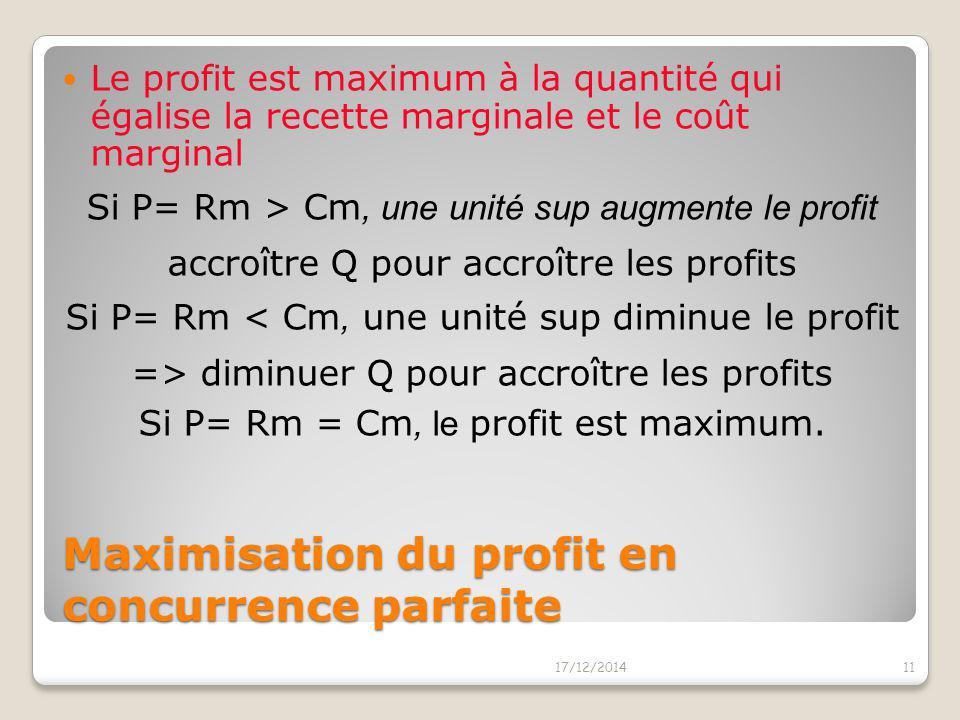 Maximisation du profit en concurrence parfaite: exemple. 17/12/201410 RT RT - CT Recette marginale Rm =  RT/  Q Coût marginal Cm =  CT/  Q