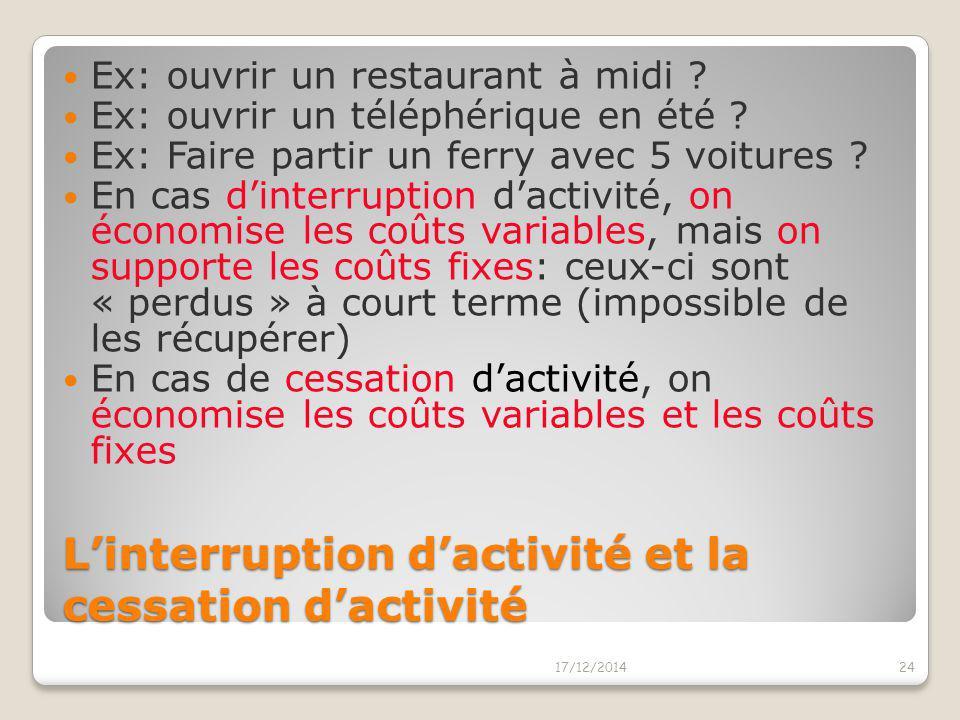L'interruption d'activité et la cessation d'activité L'interruption d'activité correspond à la décision de ne rien produire à court terme, du fait des