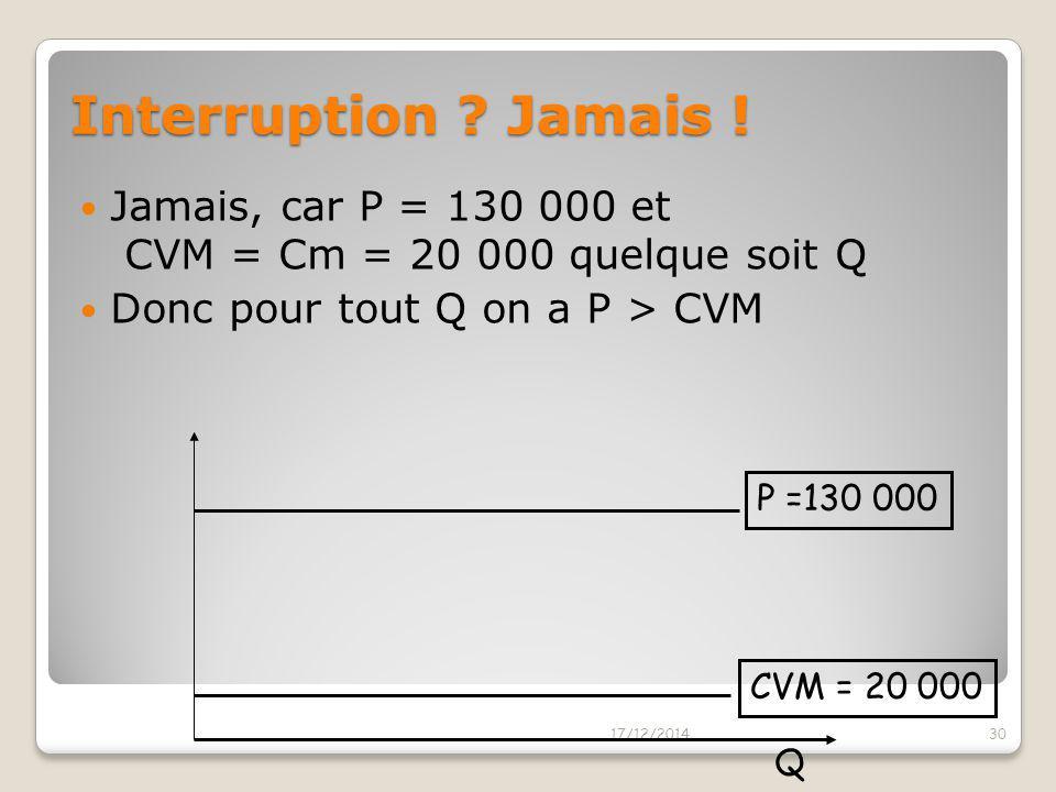 Quick Quiz! Le coût de transporter un passager supplémentaire sur ATN (kérosène + plateau repas) est de 20 000 XFP/passager et par vol A/R (qque soit