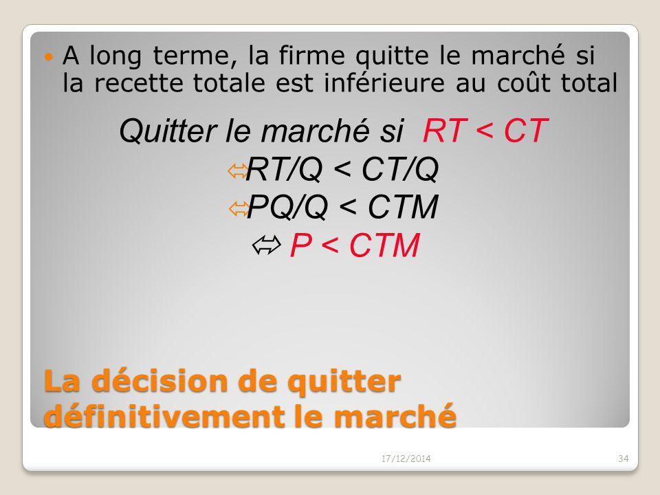 La courbe d'offre de court terme 17/12/201433 Quantité Cm CTM CVM 0 Coût Courbe d'offre De court terme