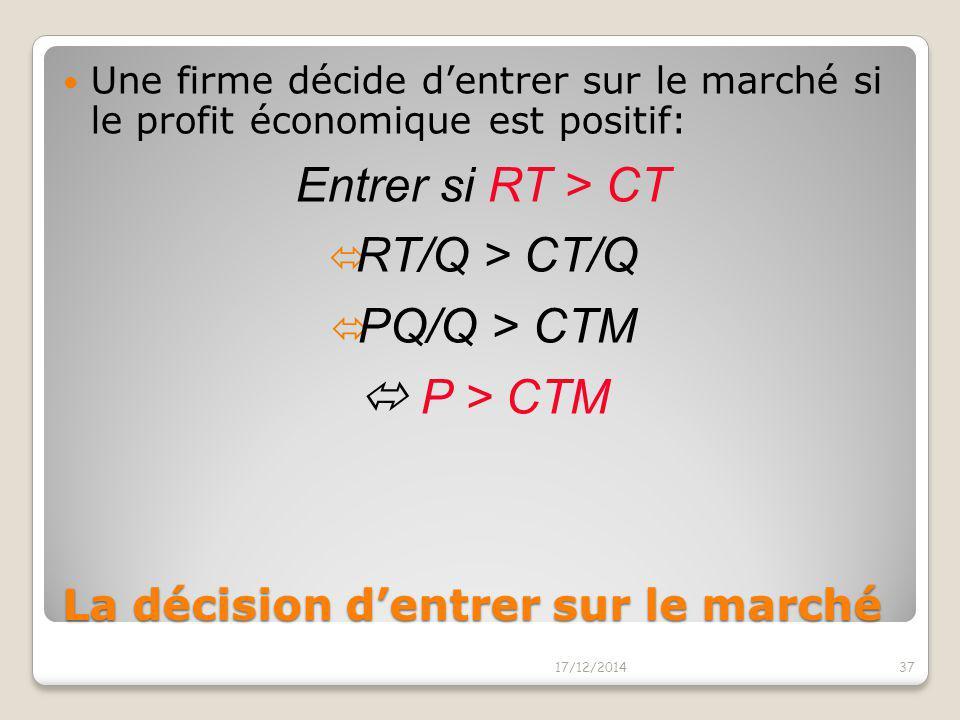 On cesse l'activité à LT si P < CM 17/12/201436 P =130 000 CVM = 20 000 CTM = CVM + CFM A P, coûts Ici P = CTM = CVM + CFM 130 000 = 20 000 + 10M/Q 11