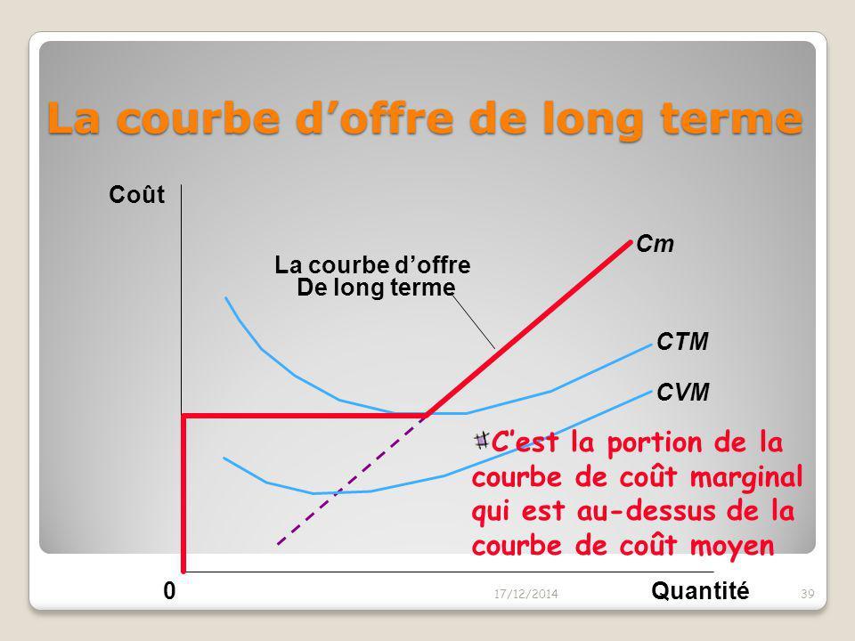 La courbe d'offre de long terme 17/12/201438 La firme entre si P > CTM La firme sort Si P < CTM Quantité Cm CTM CVM 0 Coût