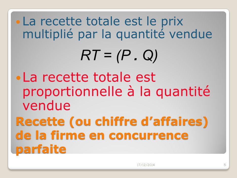 Ce que signifie la concurrence Dans un marché de concurrence parfaite une firme individuelle doit accepter le prix du marché. ◦Elle considère le prix