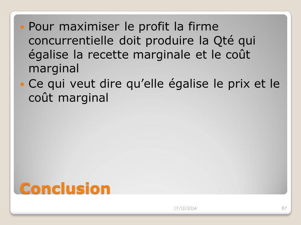 Conclusion Parce que l'E concurrentielle se voit imposer le prix de vente par le marché, sa recette est proportionnelle à la Qté vendue En concurrence