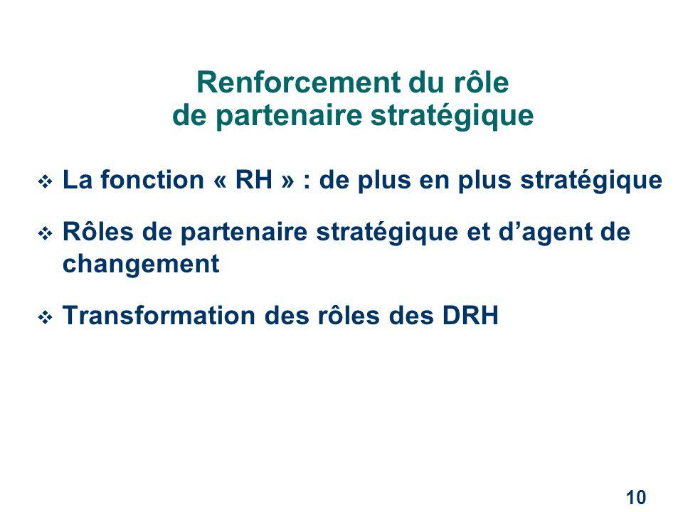 10 Renforcement du rôle de partenaire stratégique  La fonction « RH » : de plus en plus stratégique  Rôles de partenaire stratégique et d'agent de c