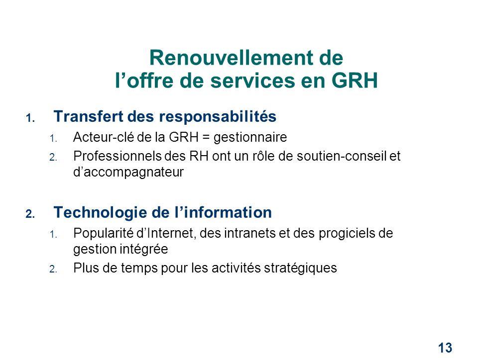 13 Renouvellement de l'offre de services en GRH 1. Transfert des responsabilités 1. Acteur-clé de la GRH = gestionnaire 2. Professionnels des RH ont u