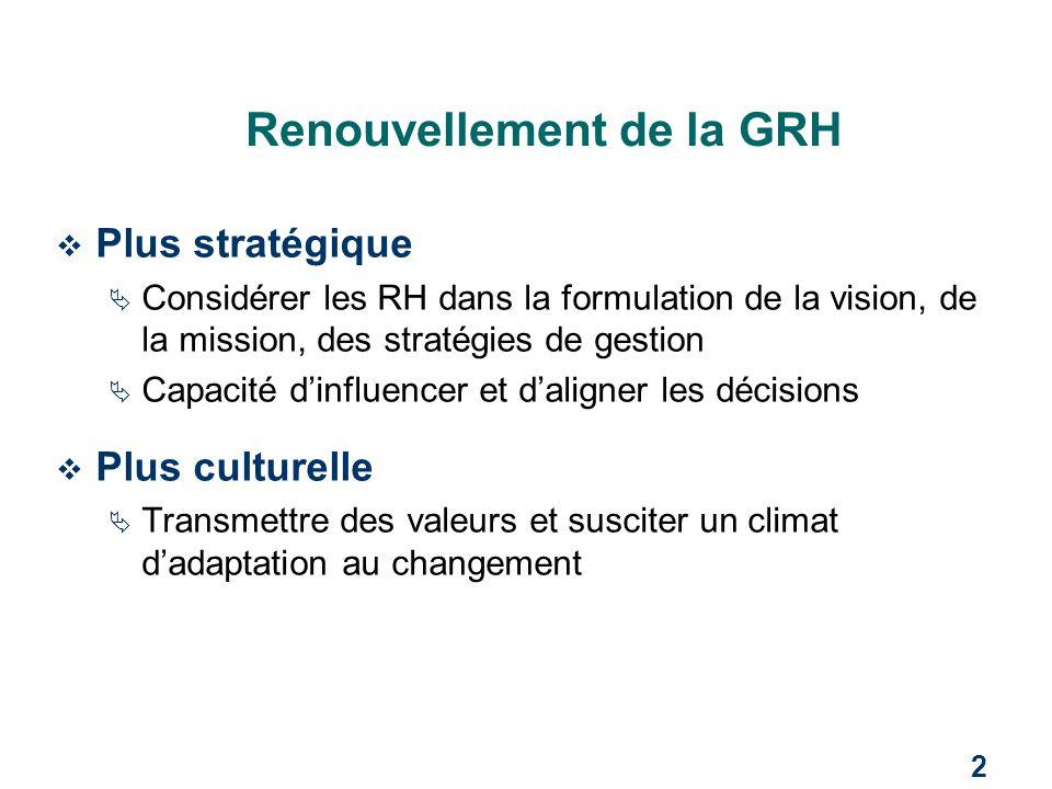 2 Renouvellement de la GRH  Plus stratégique  Considérer les RH dans la formulation de la vision, de la mission, des stratégies de gestion  Capacit