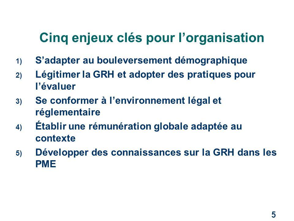 5 Cinq enjeux clés pour l'organisation 1) S'adapter au bouleversement démographique 2) Légitimer la GRH et adopter des pratiques pour l'évaluer 3) Se
