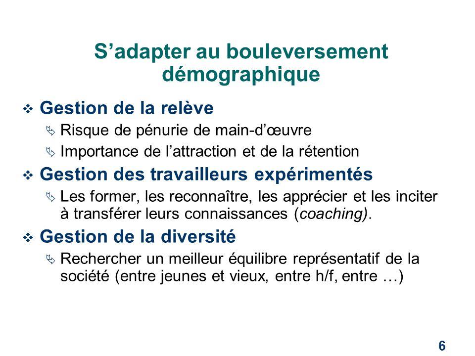 6 S'adapter au bouleversement démographique  Gestion de la relève  Risque de pénurie de main-d'œuvre  Importance de l'attraction et de la rétention