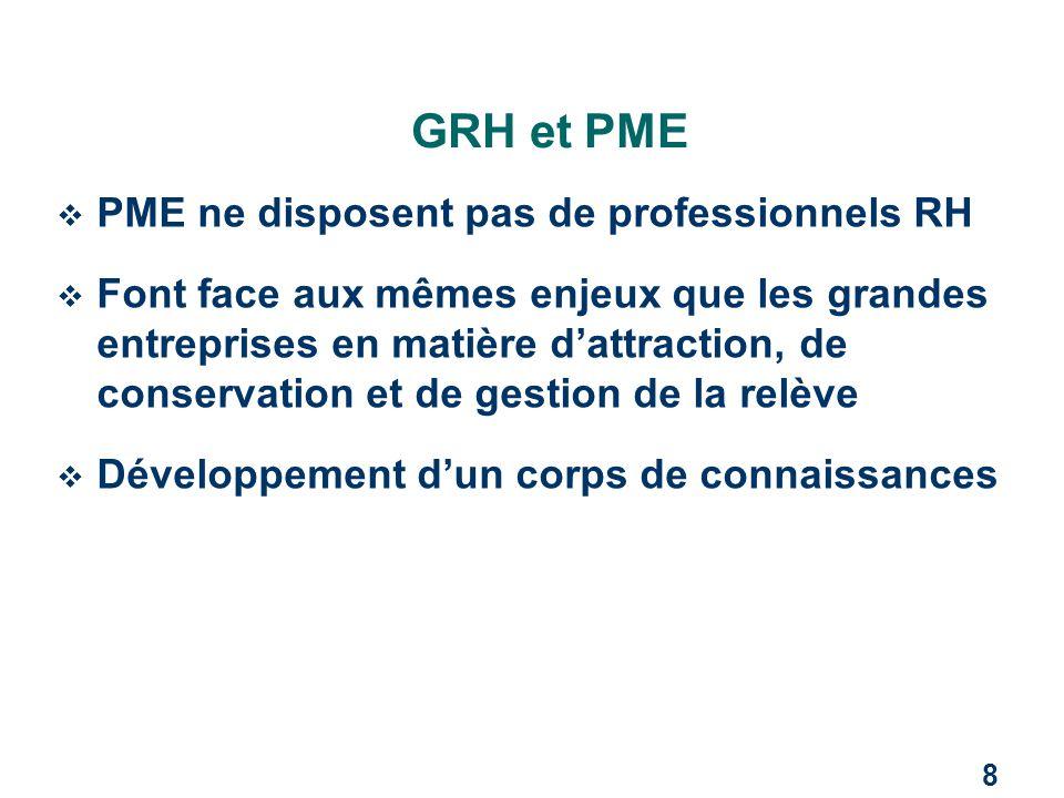 8 GRH et PME  PME ne disposent pas de professionnels RH  Font face aux mêmes enjeux que les grandes entreprises en matière d'attraction, de conserva