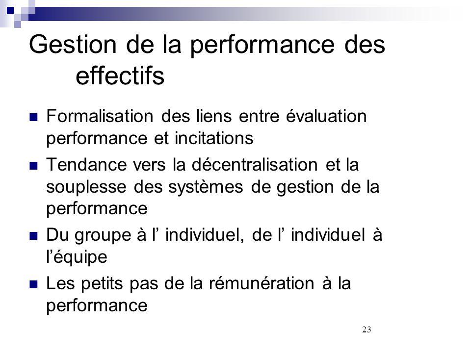 Prise en compte de l'évaluation des performances dans les décisions de gestion des ressources humaines dans les administrations centrales (2005) Source: OCDE, 2009