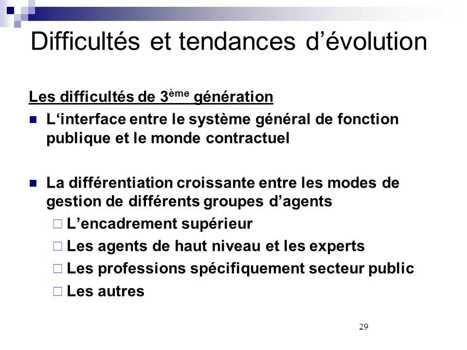 Les enjeux d'aujourd'hui La crise économique  Recrutements et restructurations  Les rémunérations  Les réformes de management  La gestion du « domaine public » 30