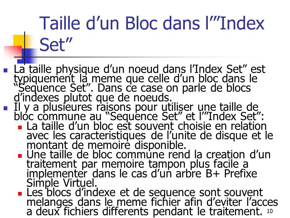 10 Taille d'un Bloc dans l' Index Set La taille physique d'un noeud dans l'Index Set est typiquement la meme que celle d'un bloc dans le Sequence Set .