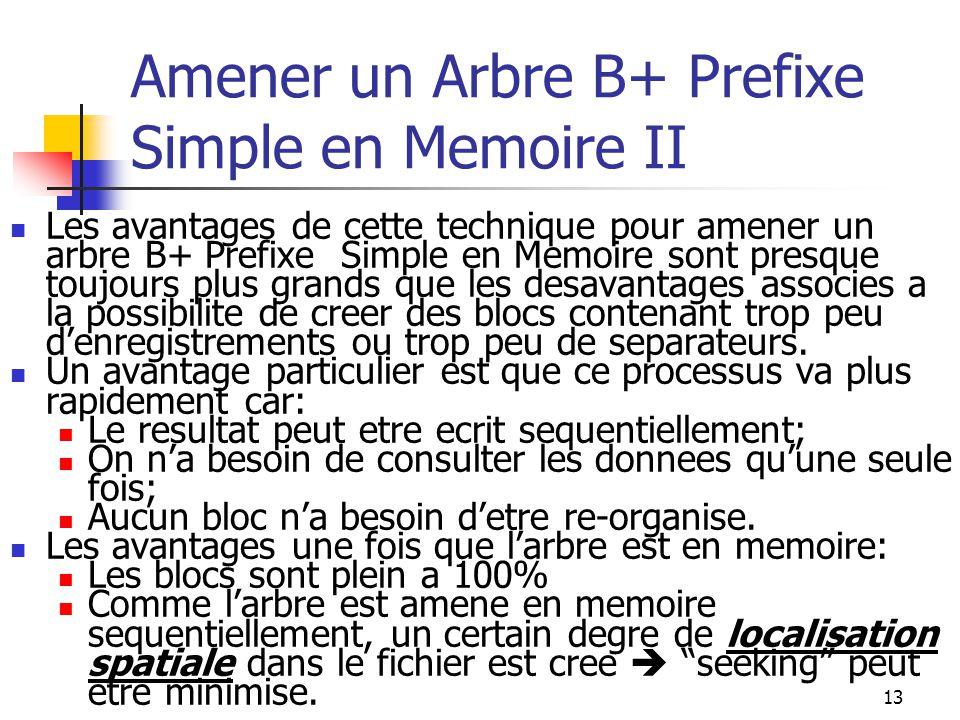 13 Amener un Arbre B+ Prefixe Simple en Memoire II Les avantages de cette technique pour amener un arbre B+ Prefixe Simple en Memoire sont presque toujours plus grands que les desavantages associes a la possibilite de creer des blocs contenant trop peu d'enregistrements ou trop peu de separateurs.