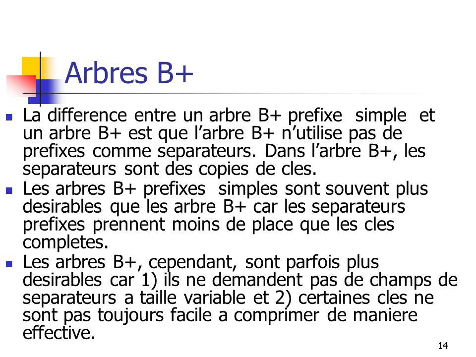 14 Arbres B+ La difference entre un arbre B+ prefixe simple et un arbre B+ est que l'arbre B+ n'utilise pas de prefixes comme separateurs. Dans l'arbr