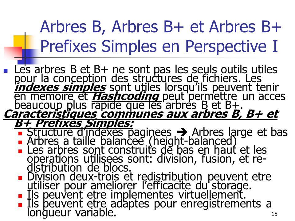 15 Arbres B, Arbres B+ et Arbres B+ Prefixes Simples en Perspective I Les arbres B et B+ ne sont pas les seuls outils utiles pour la conception des structures de fichiers.
