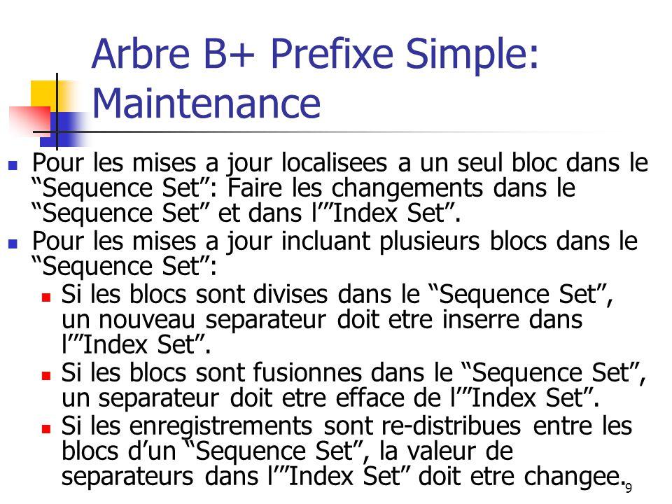 9 Arbre B+ Prefixe Simple: Maintenance Pour les mises a jour localisees a un seul bloc dans le Sequence Set : Faire les changements dans le Sequence Set et dans l' Index Set .