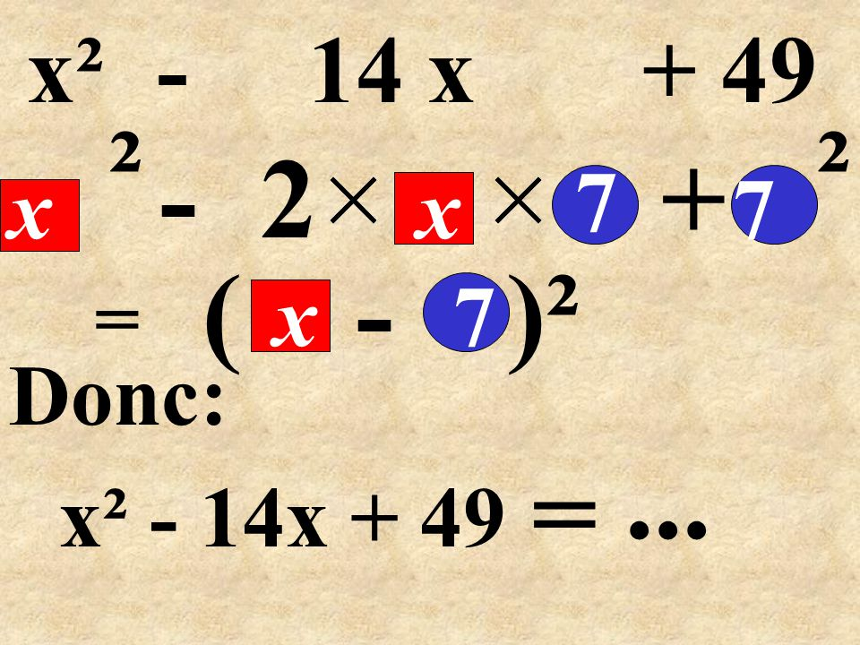 ( - )² = -2+ Donc: x² - 14x + 49 x7 ² x x 7 ² 7 = (x-7)² x² - 14 x + 49
