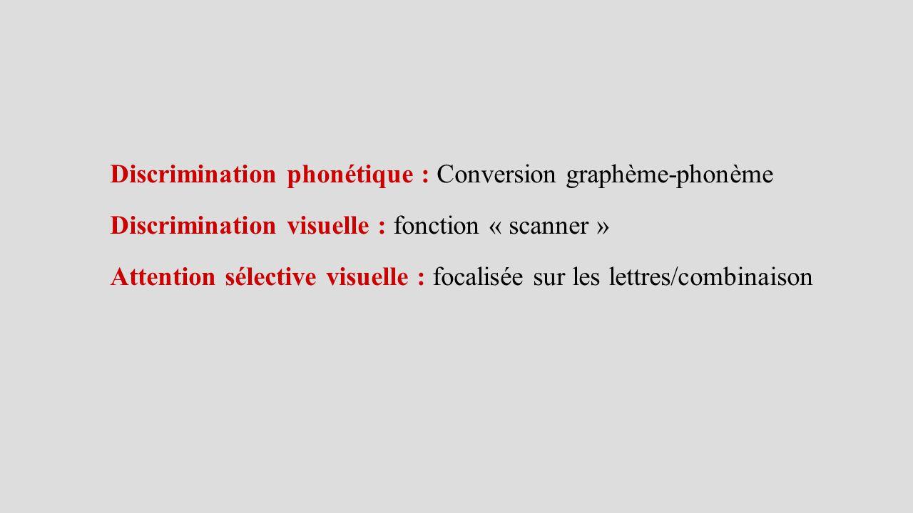 Discrimination phonétique : Conversion graphème-phonème Discrimination visuelle : fonction « scanner » Attention sélective visuelle : focalisée sur le