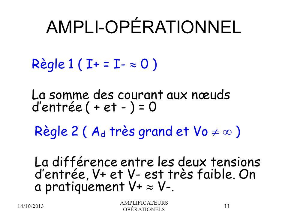 AMPLI-OPÉRATIONNEL Règle 1 ( I+ = I-  0 ) La somme des courant aux nœuds d'entrée ( + et - ) = 0 14/10/2013 AMPLIFICATEURS OPÉRATIONELS 11 Règle 2 ( A d très grand et Vo   ) La différence entre les deux tensions d'entrée, V+ et V- est très faible.