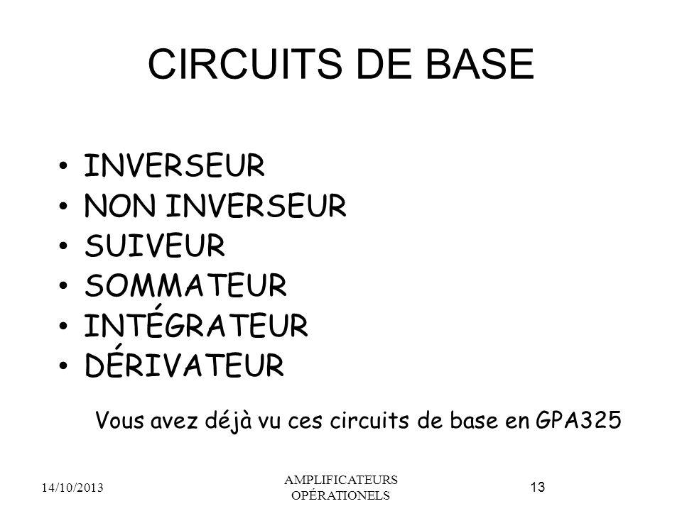 CIRCUITS DE BASE INVERSEUR NON INVERSEUR SUIVEUR SOMMATEUR INTÉGRATEUR DÉRIVATEUR 14/10/2013 AMPLIFICATEURS OPÉRATIONELS 13 Vous avez déjà vu ces circuits de base en GPA325