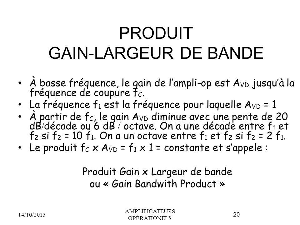 PRODUIT GAIN-LARGEUR DE BANDE À basse fréquence, le gain de l'ampli-op est A VD jusqu'à la fréquence de coupure f C. La fréquence f 1 est la fréquence