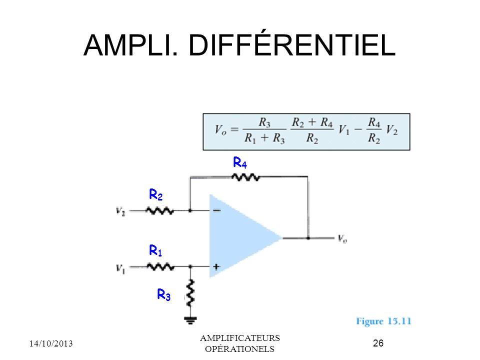 AMPLI. DIFFÉRENTIEL 14/10/2013 AMPLIFICATEURS OPÉRATIONELS 26 R4R4 R2R2 R1R1 R3R3