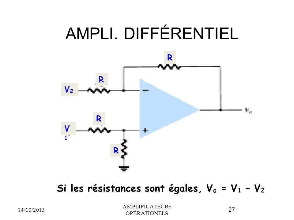 AMPLI. DIFFÉRENTIEL 14/10/2013 AMPLIFICATEURS OPÉRATIONELS 27 Si les résistances sont égales, V o = V 1 – V 2 R R R R V1V1 V2V2