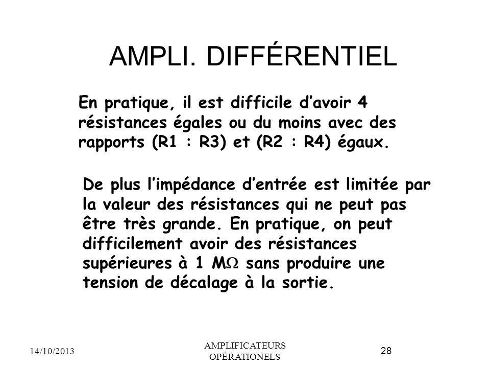 AMPLI. DIFFÉRENTIEL 14/10/2013 AMPLIFICATEURS OPÉRATIONELS 28 En pratique, il est difficile d'avoir 4 résistances égales ou du moins avec des rapports