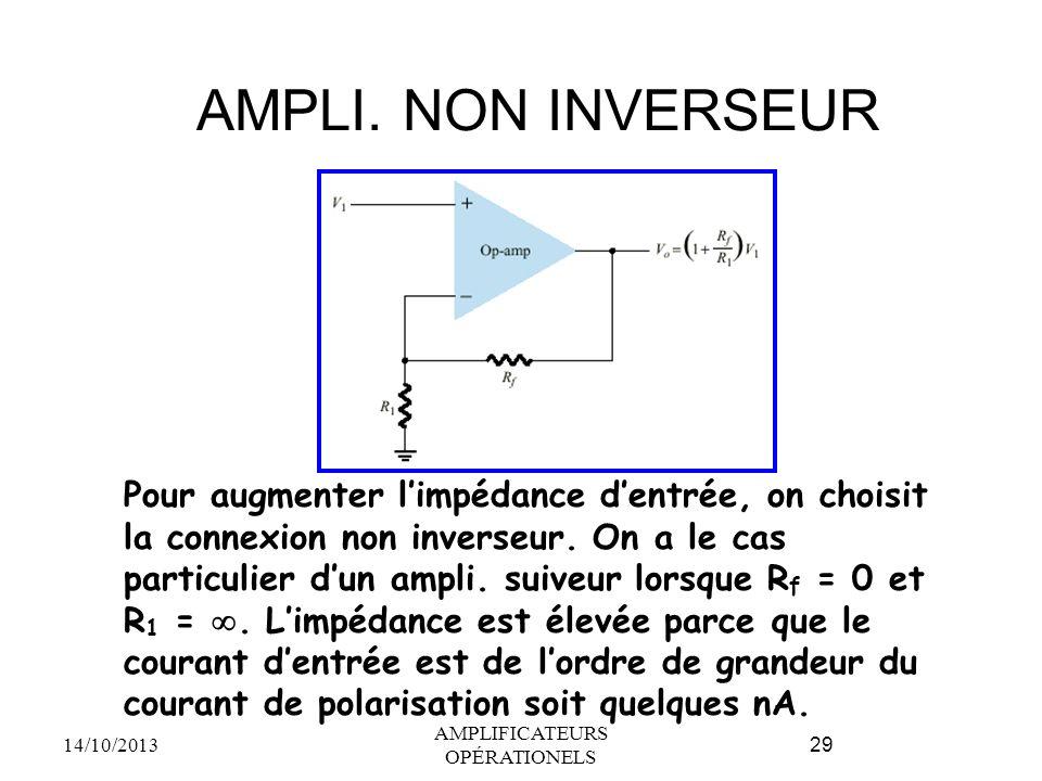 AMPLI. NON INVERSEUR 14/10/2013 AMPLIFICATEURS OPÉRATIONELS 29 Pour augmenter l'impédance d'entrée, on choisit la connexion non inverseur. On a le cas