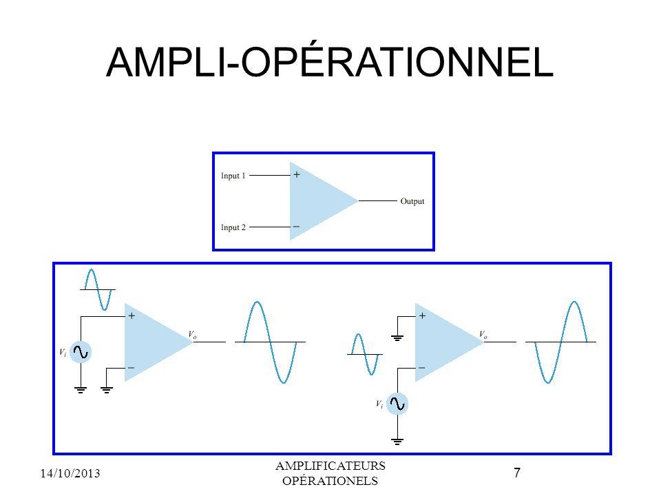AMPLI-OPÉRATIONNEL 14/10/2013 AMPLIFICATEURS OPÉRATIONELS 7