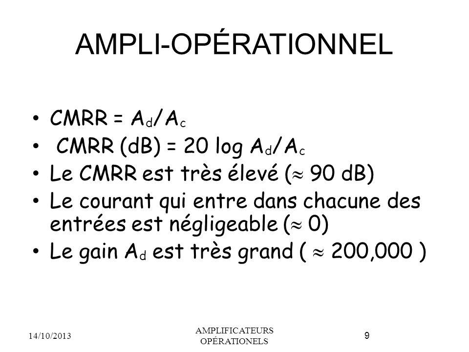 AMPLI-OPÉRATIONNEL CMRR = A d /A c CMRR (dB) = 20 log A d /A c Le CMRR est très élevé (  90 dB) Le courant qui entre dans chacune des entrées est nég