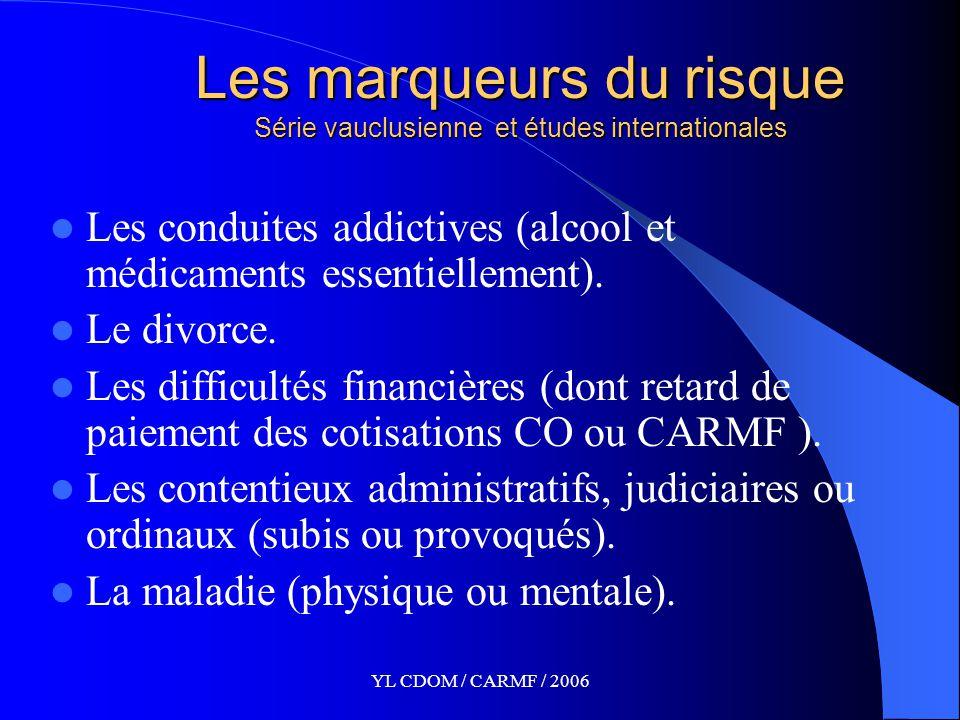 YL CDOM / CARMF / 2006 Les marqueurs du risque Série vauclusienne et études internationales Les conduites addictives (alcool et médicaments essentiellement).