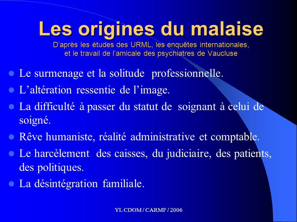 YL CDOM / CARMF / 2006 Les origines du malaise D'après les études des URML, les enquêtes internationales, et le travail de l'amicale des psychiatres de Vaucluse Le surmenage et la solitude professionnelle.