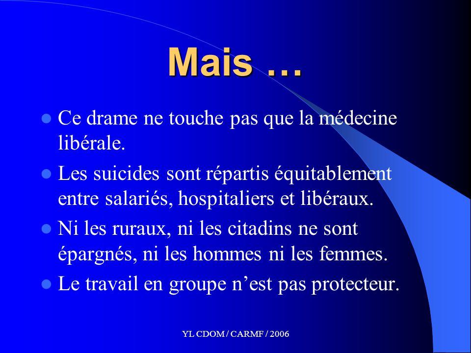 YL CDOM / CARMF / 2006 Mais … Ce drame ne touche pas que la médecine libérale.