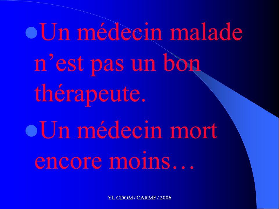 YL CDOM / CARMF / 2006 Un médecin malade n'est pas un bon thérapeute. Un médecin mort encore moins…