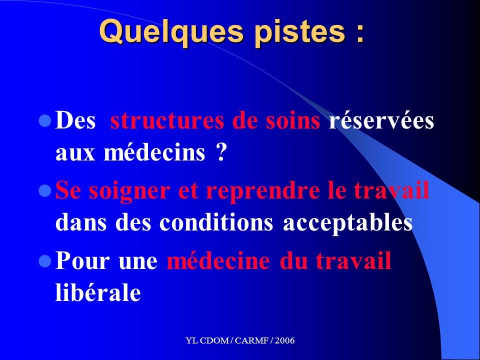 YL CDOM / CARMF / 2006 Quelques pistes : Des structures de soins réservées aux médecins .