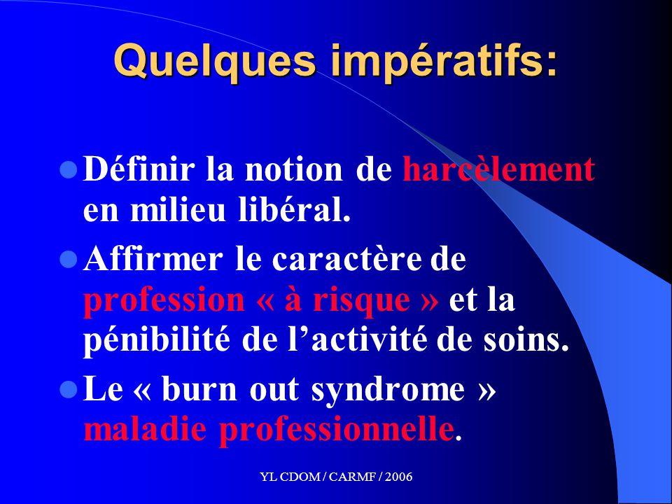YL CDOM / CARMF / 2006 Quelques impératifs: Définir la notion de harcèlement en milieu libéral.