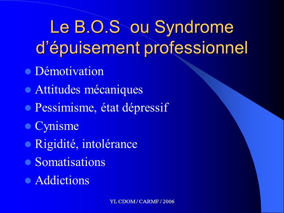 YL CDOM / CARMF / 2006 Le B.O.S ou Syndrome d'épuisement professionnel Démotivation Attitudes mécaniques Pessimisme, état dépressif Cynisme Rigidité, intolérance Somatisations Addictions