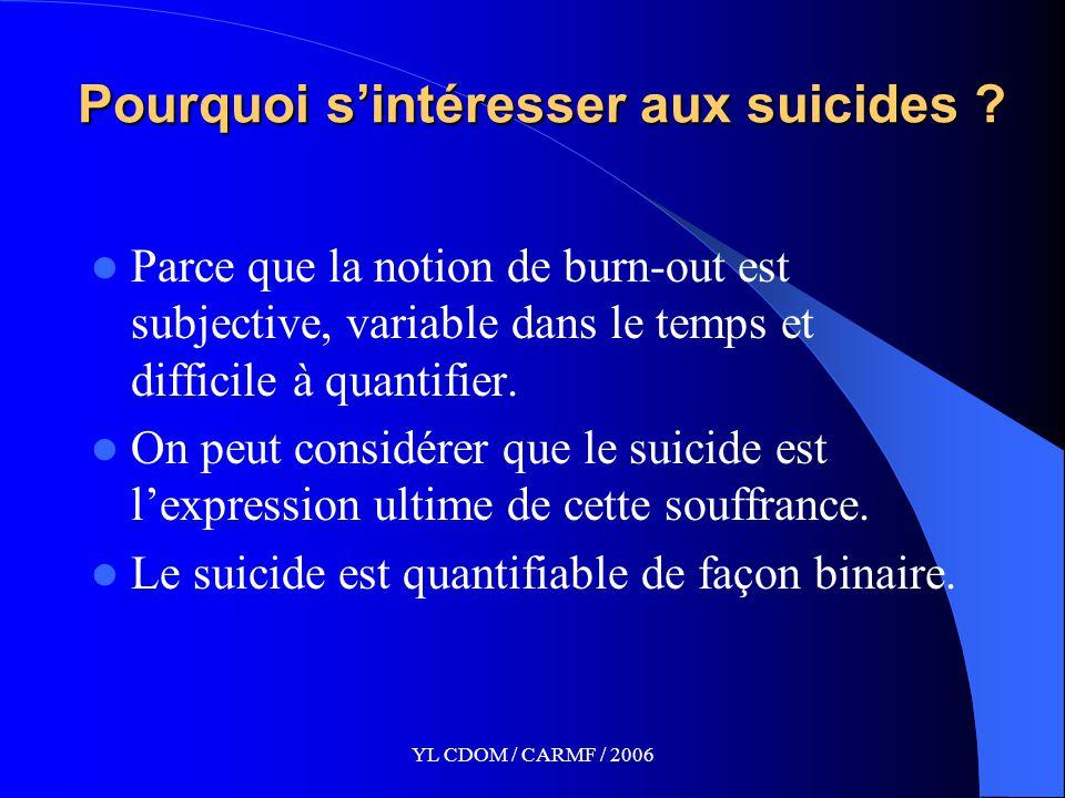 YL CDOM / CARMF / 2006 Pourquoi s'intéresser aux suicides .