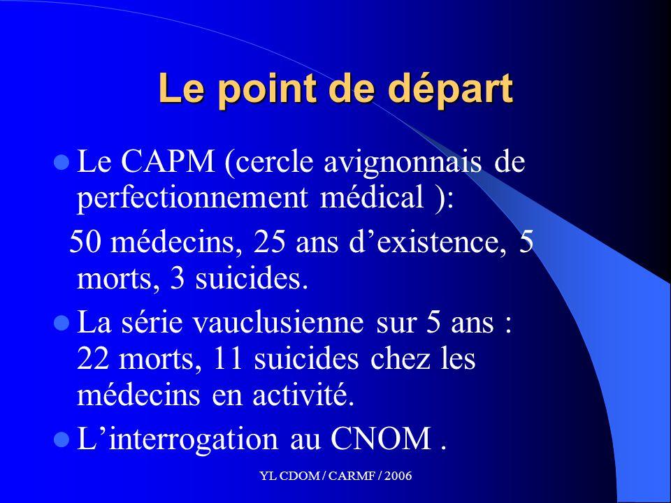 YL CDOM / CARMF / 2006 Le point de départ Le CAPM (cercle avignonnais de perfectionnement médical ): 50 médecins, 25 ans d'existence, 5 morts, 3 suicides.