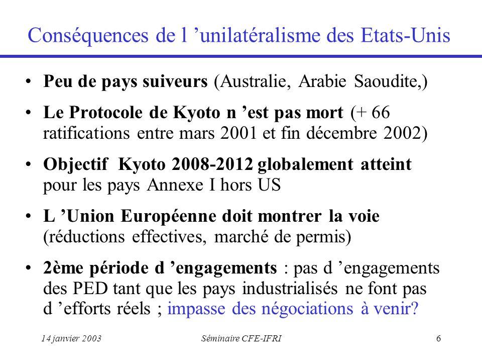 14 janvier 2003Séminaire CFE-IFRI6 Conséquences de l 'unilatéralisme des Etats-Unis Peu de pays suiveurs (Australie, Arabie Saoudite,) Le Protocole de Kyoto n 'est pas mort (+ 66 ratifications entre mars 2001 et fin décembre 2002) Objectif Kyoto 2008-2012 globalement atteint pour les pays Annexe I hors US L 'Union Européenne doit montrer la voie (réductions effectives, marché de permis) 2ème période d 'engagements : pas d 'engagements des PED tant que les pays industrialisés ne font pas d 'efforts réels ; impasse des négociations à venir