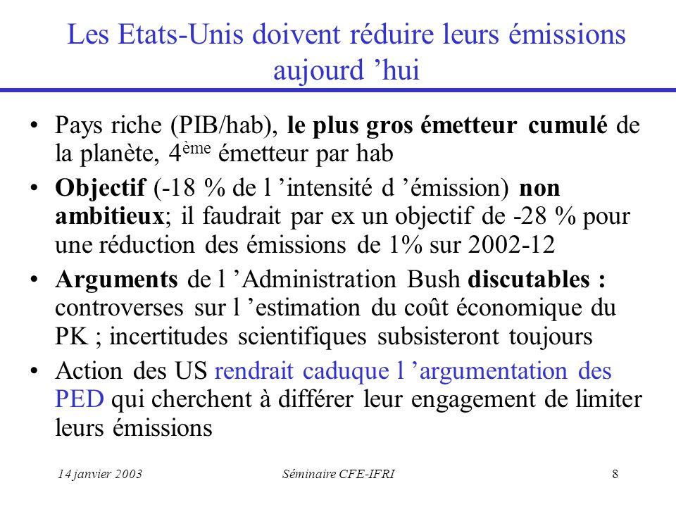 14 janvier 2003Séminaire CFE-IFRI8 Les Etats-Unis doivent réduire leurs émissions aujourd 'hui Pays riche (PIB/hab), le plus gros émetteur cumulé de la planète, 4 ème émetteur par hab Objectif (-18 % de l 'intensité d 'émission) non ambitieux; il faudrait par ex un objectif de -28 % pour une réduction des émissions de 1% sur 2002-12 Arguments de l 'Administration Bush discutables : controverses sur l 'estimation du coût économique du PK ; incertitudes scientifiques subsisteront toujours Action des US rendrait caduque l 'argumentation des PED qui cherchent à différer leur engagement de limiter leurs émissions