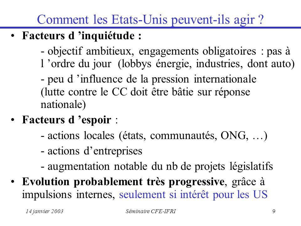 14 janvier 2003Séminaire CFE-IFRI9 Comment les Etats-Unis peuvent-ils agir .