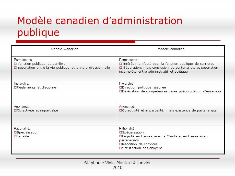 Stéphanie Viola-Plante/14 janvier 2010 Modèle canadien d'administration publique Modèle wébérienModèle canadien Permanence:  fonction publique de car