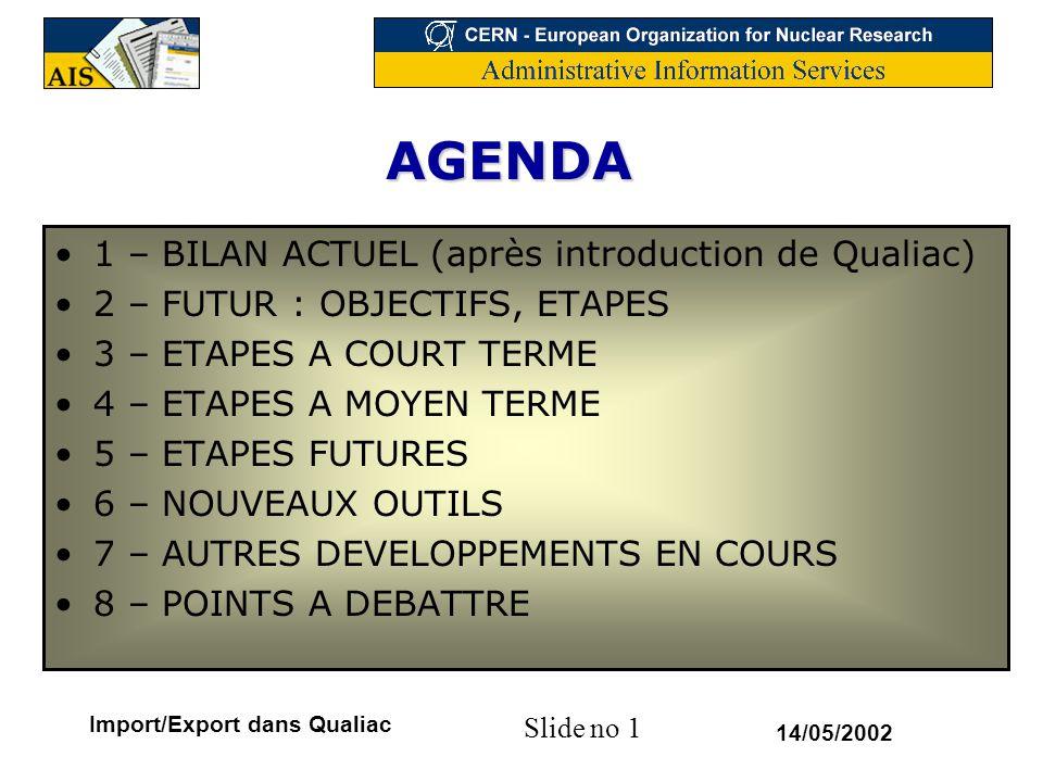 Slide no 1 14/05/2002 Import/Export dans Qualiac AGENDA 1 – BILAN ACTUEL (après introduction de Qualiac) 2 – FUTUR : OBJECTIFS, ETAPES 3 – ETAPES A CO