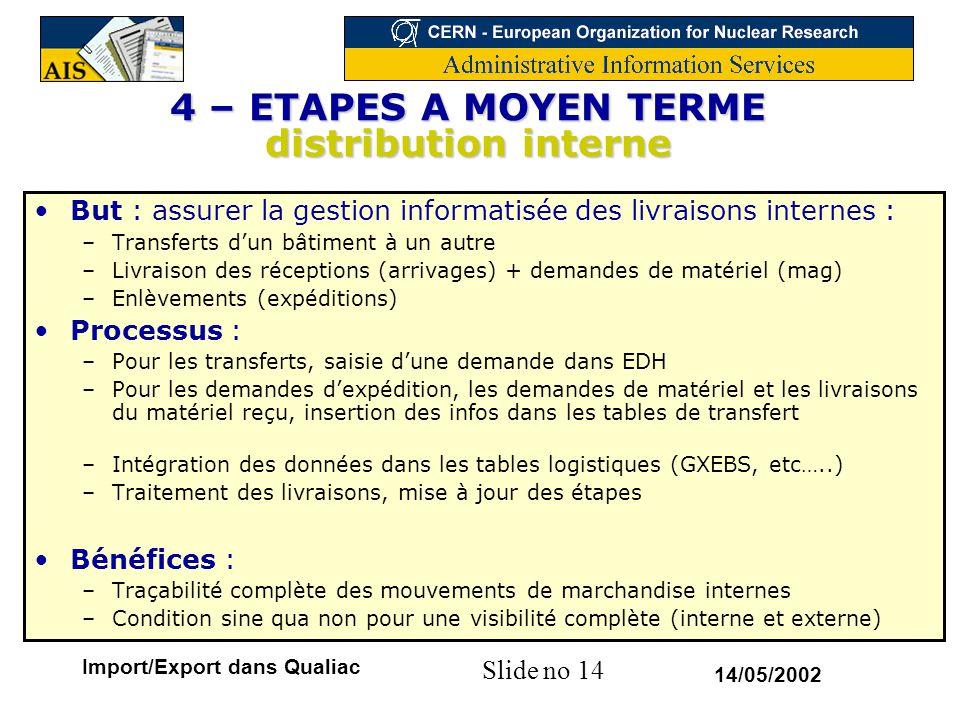 Slide no 14 14/05/2002 Import/Export dans Qualiac 4 – ETAPES A MOYEN TERME distribution interne But : assurer la gestion informatisée des livraisons i