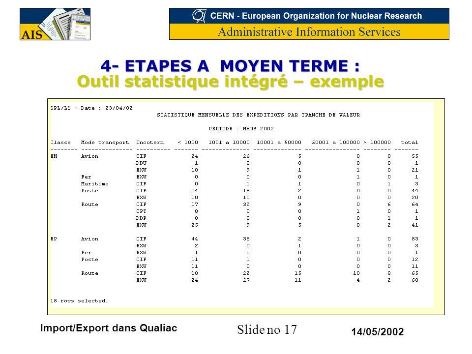 Slide no 17 14/05/2002 Import/Export dans Qualiac 4- ETAPES A MOYEN TERME : Outil statistique intégré – exemple