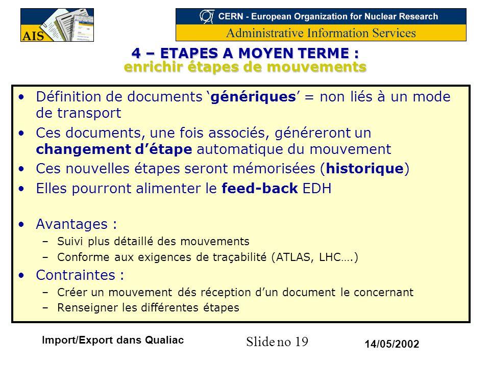 Slide no 19 14/05/2002 Import/Export dans Qualiac 4 – ETAPES A MOYEN TERME : enrichir étapes de mouvements Définition de documents 'génériques' = non